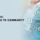 salesforce community cloud